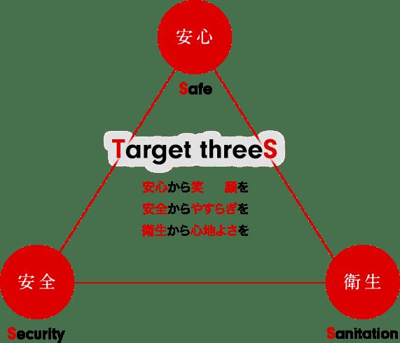 Target threeS